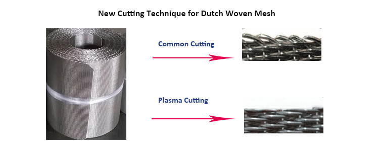 Tejido holandés inversa malla metálica